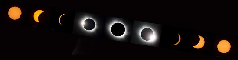 Las diferentes fases de un eclipse solar. (Getty)