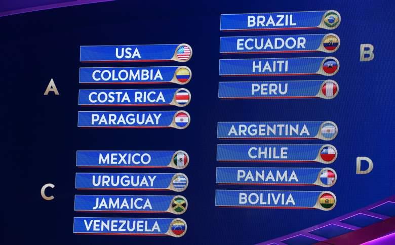 Lista de las 16 selecciones que participarán en Copa América Centenario. (Getty Images)