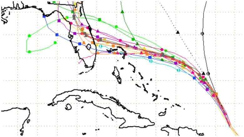 Huracán Dorian-Florida- Spaghetti Models: Su camino y trayectoria, Florida