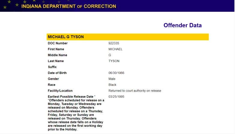 Los registros de la prisión de Mike Tyson.
