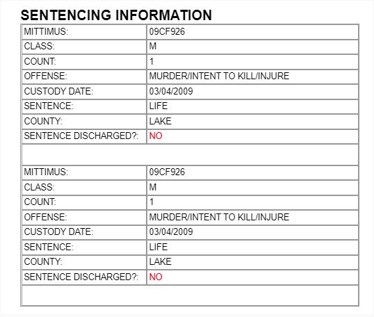 El historial de prisión de Marni Yang.